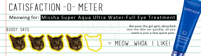 Catisfaction-o-meter (4x Missha Super Aqua Ultra Water-Full Eye Treatment)