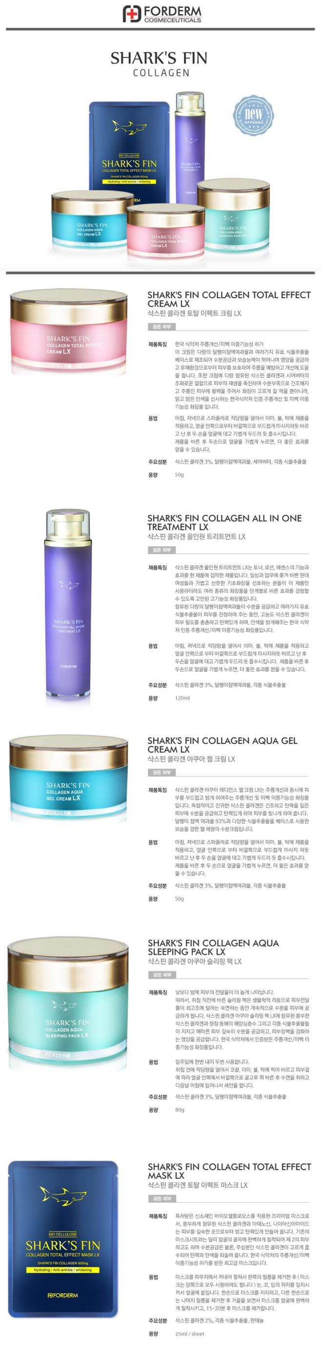 Credit: Forderm Cosmeceuticals Korea website