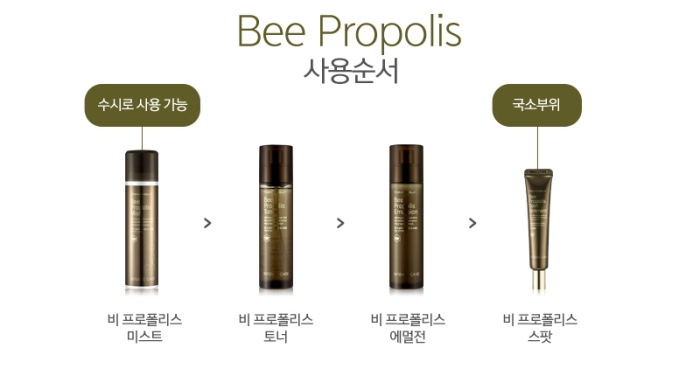 (Skin care application steps!) Credit: Tonymoly Korea website