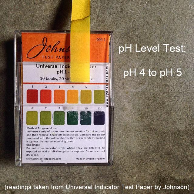 (pH testing time!)