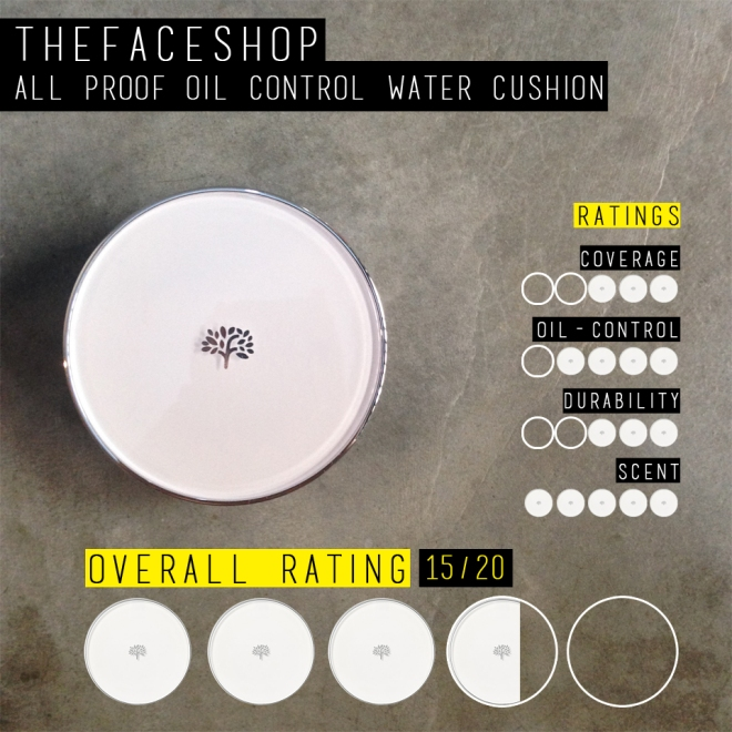 (My little rating scale for TheFaceShop All Proof Oil Control Water Cushion; overall 3.75/5)