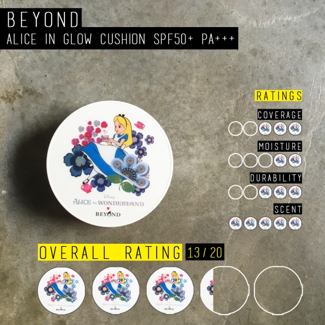 Beyond Alice in Glow Cushion (Ratings)