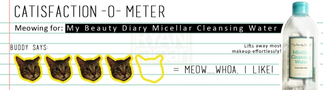 Catisfaction-o-meter (4x My Beauty Diary Micellar Cleansing Water)