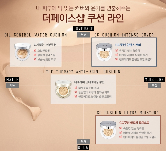 Thefaceshop CC Cushion - Cushion line direction map